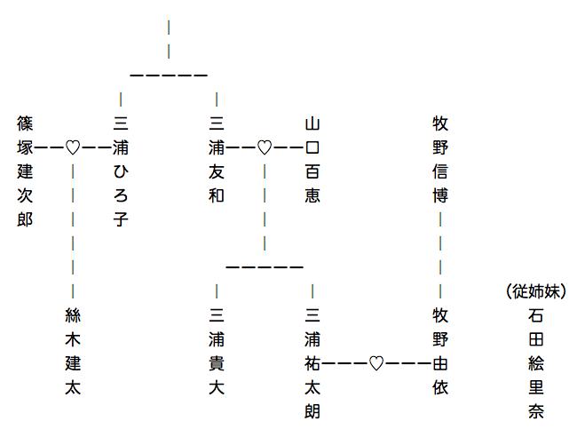 makinoyui9