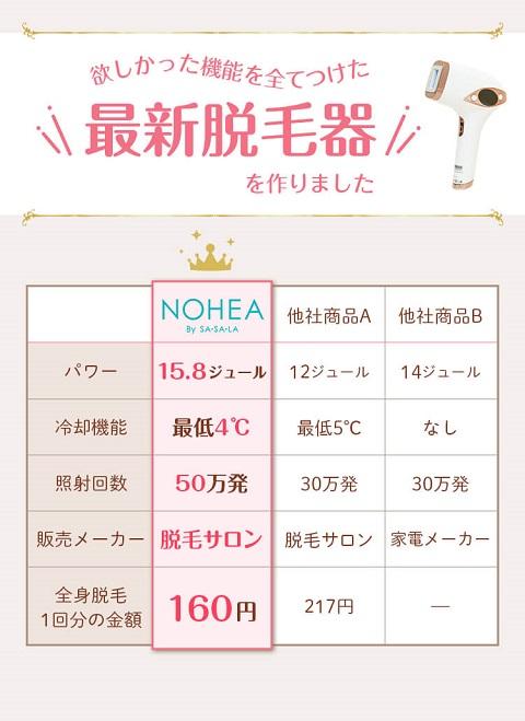 NOHEA-kuchikomi-22