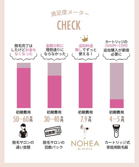 NOHEA-kuchikomi-6