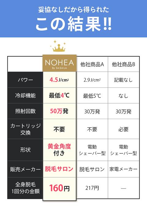 nohea-mens-hikaku