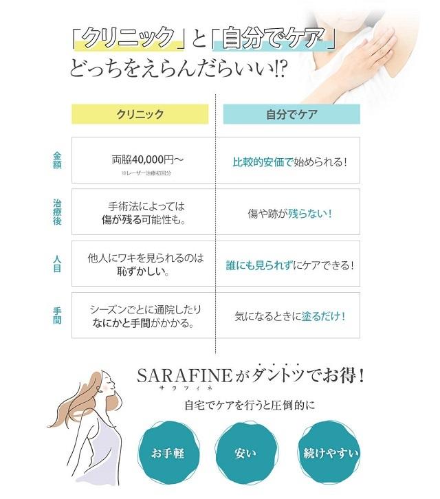 sarafine-lowprice3