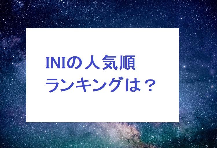 INI-ranking