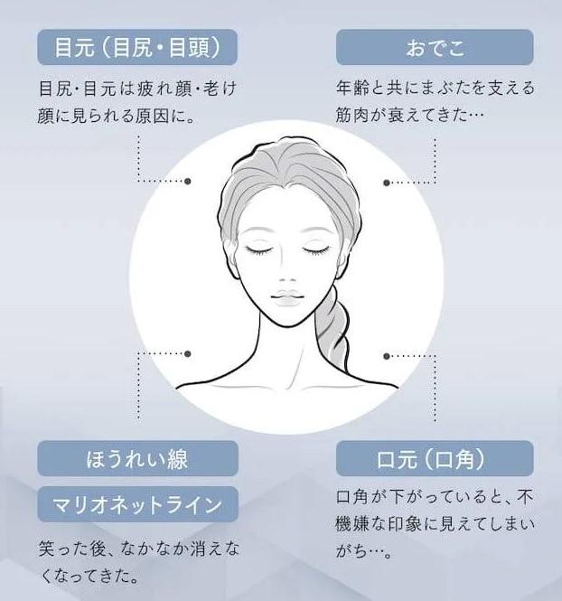 DPCkuchikomi